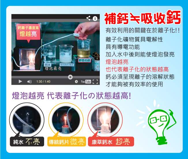 【BeeZin康萃】樂活 鈣軟膠囊x6盒(60粒/盒)